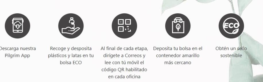 Camino de Santiago sostenible. Cómo participar